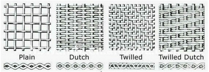 weave types of mesh